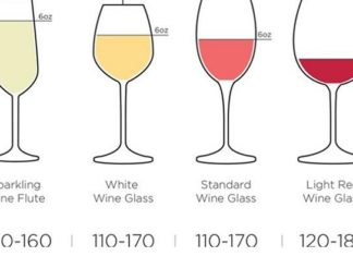 A Girl's Guide to Wine Infographic