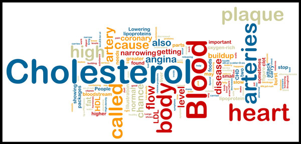 cholesterol-word-cloud