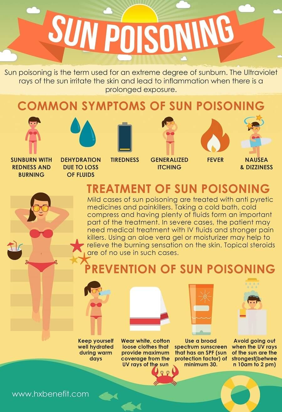 Do I have sun poisoning? Things you need to know
