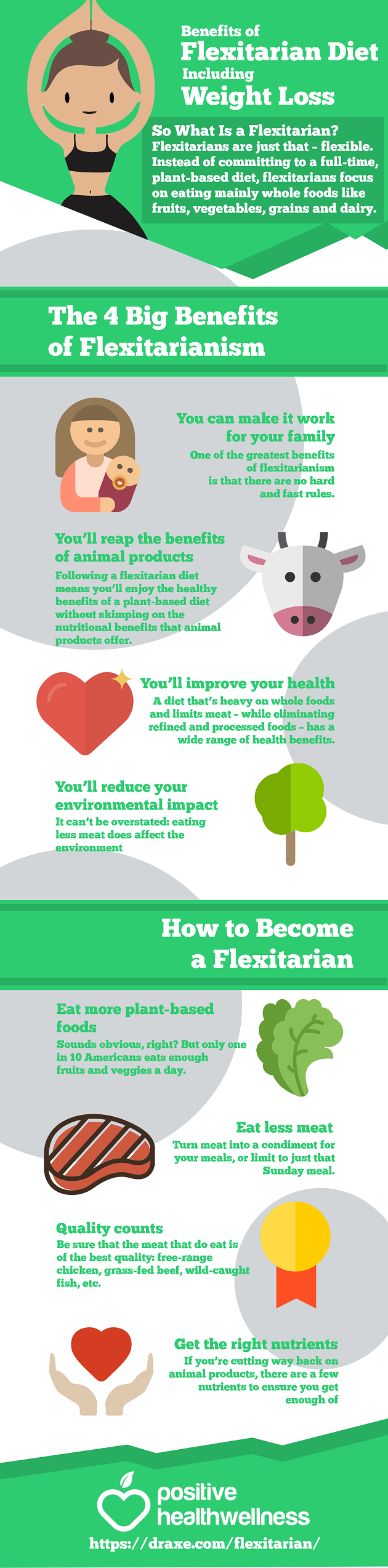 Benefits of the flexitarian diet