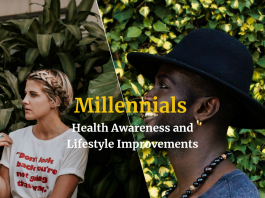 Millennials Health Awareness and Lifestyle Improvements