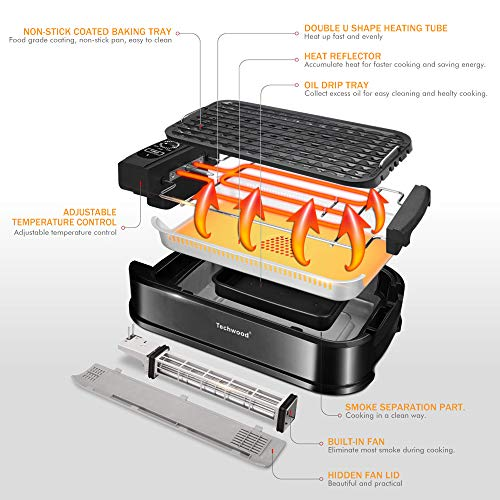Indoor Grill a Healthier Alternative to a Charcoal Grill