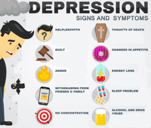signs-of-depression