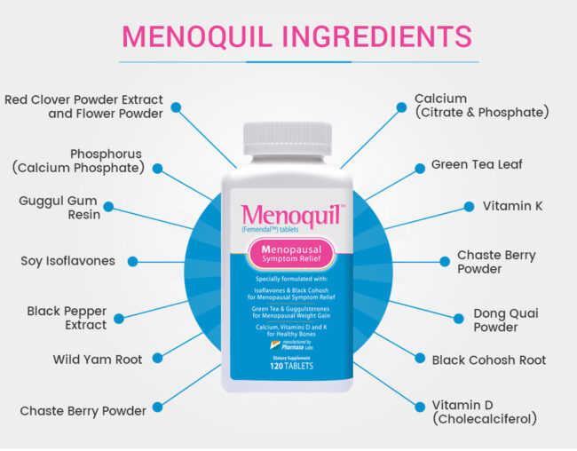 ingredients in Menoquil